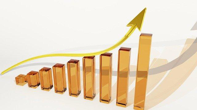 市場規模の拡大